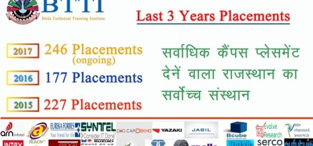 Btti Pilani सर्वाधिक मेरिट देने वाली संस्था